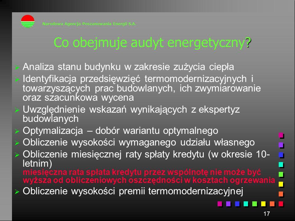 Co obejmuje audyt energetyczny