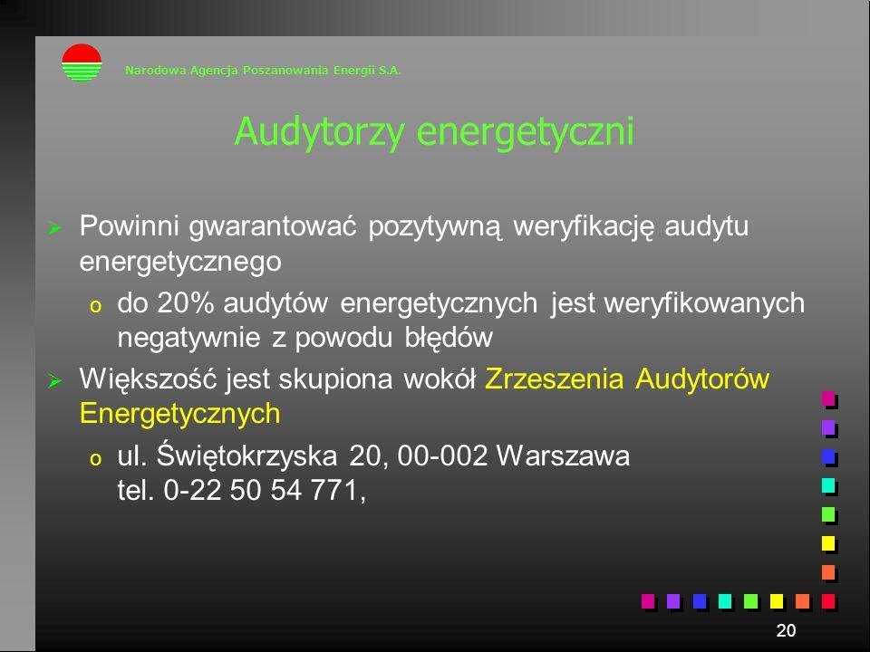 Audytorzy energetyczni