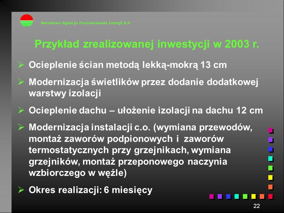 Przykład zrealizowanej inwestycji w 2003 r.