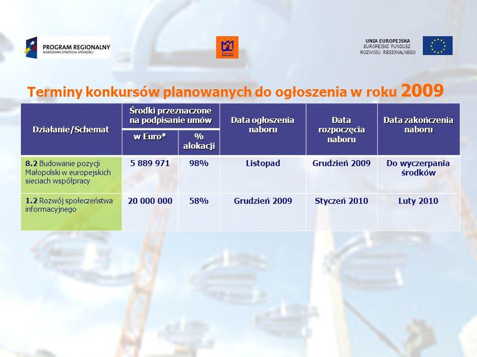 Terminy konkursów planowanych do ogłoszenia w roku 2009