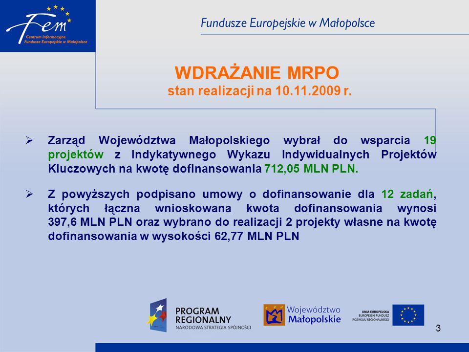 WDRAŻANIE MRPO stan realizacji na 10.11.2009 r.