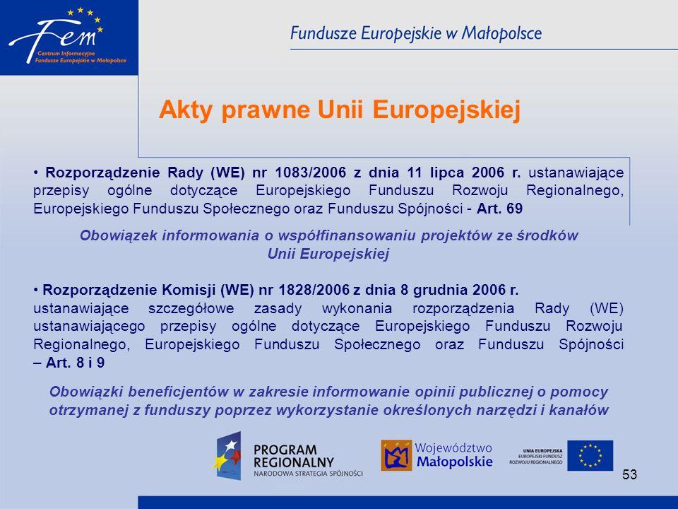 Obowiązek informowania o współfinansowaniu projektów ze środków