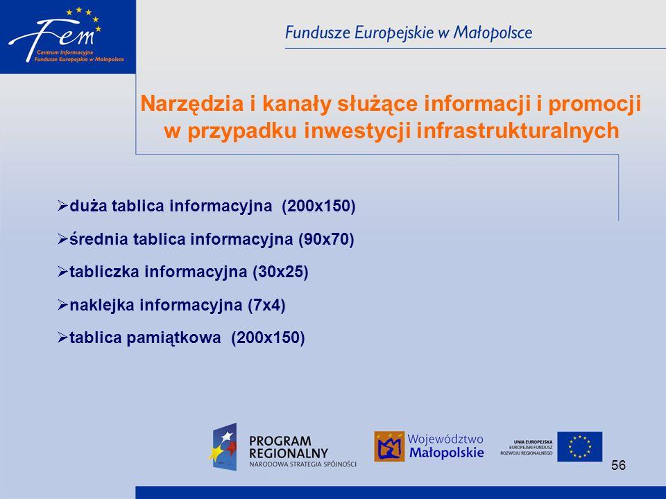 Narzędzia i kanały służące informacji i promocji w przypadku inwestycji infrastrukturalnych