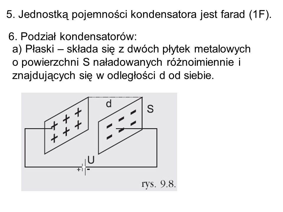 5. Jednostką pojemności kondensatora jest farad (1F).
