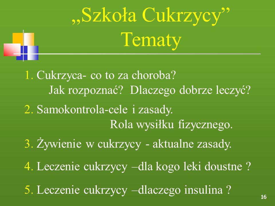 """""""Szkoła Cukrzycy Tematy"""