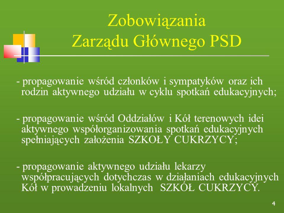 Zobowiązania Zarządu Głównego PSD