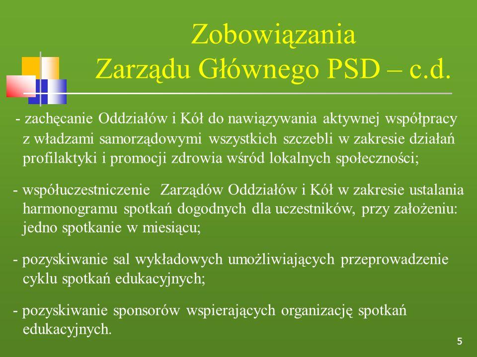 Zarządu Głównego PSD – c.d.