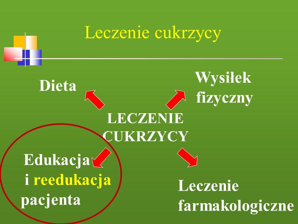 Leczenie cukrzycy fizyczny i reedukacja pacjenta Leczenie