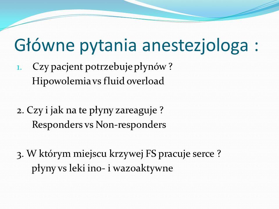 Główne pytania anestezjologa :