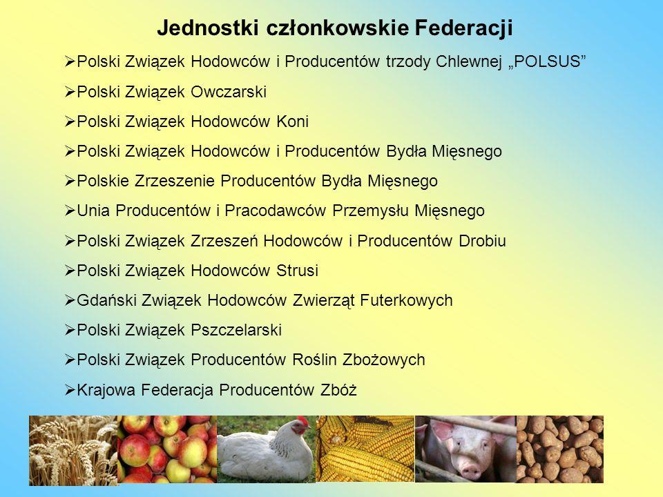 Jednostki członkowskie Federacji