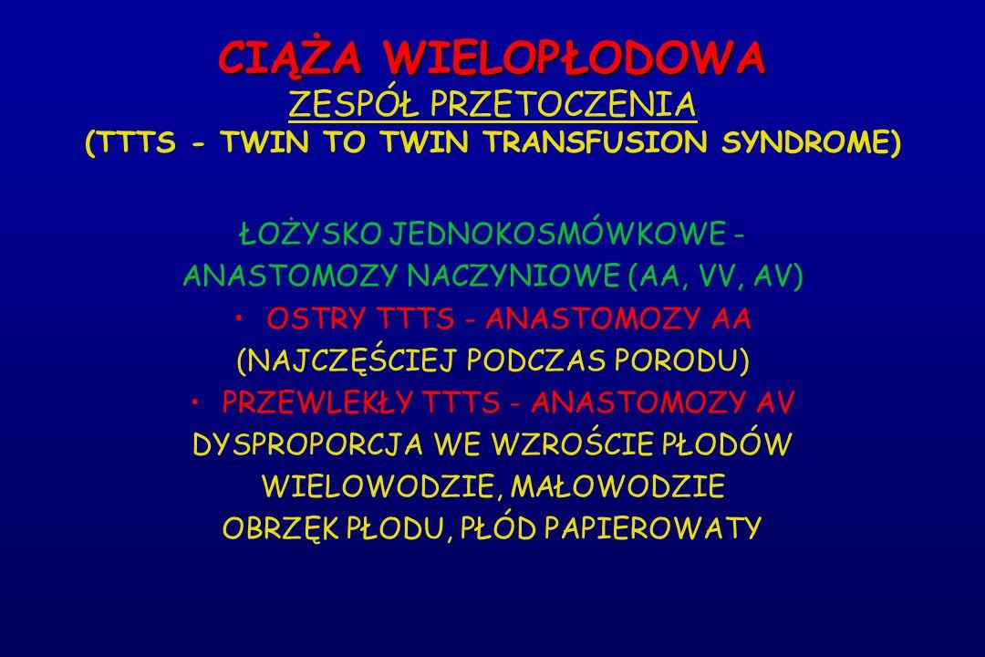 CIĄŻA WIELOPŁODOWA ZESPÓŁ PRZETOCZENIA (TTTS - TWIN TO TWIN TRANSFUSION SYNDROME)