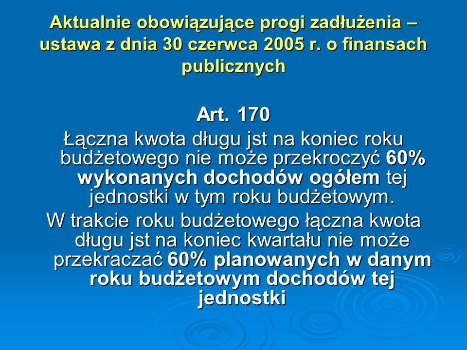 Aktualnie obowiązujące progi zadłużenia – ustawa z dnia 30 czerwca 2005 r. o finansach publicznych
