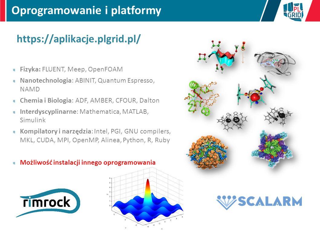 Oprogramowanie i platformy