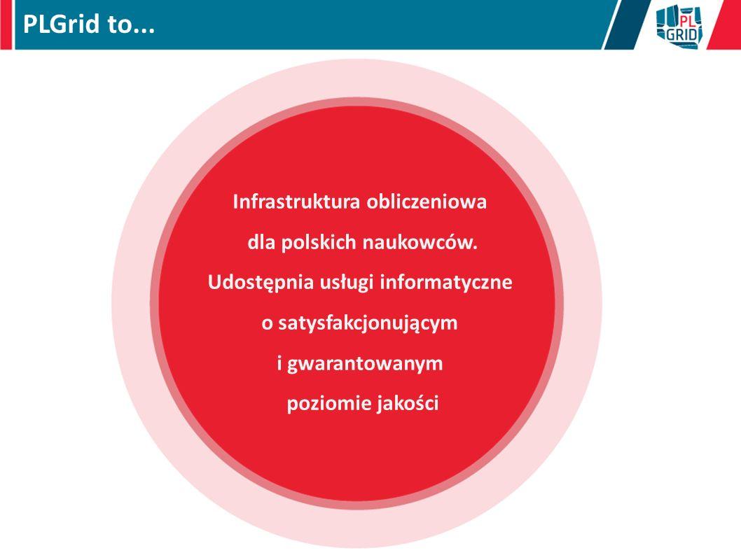 PLGrid to... Infrastruktura obliczeniowa dla polskich naukowców.