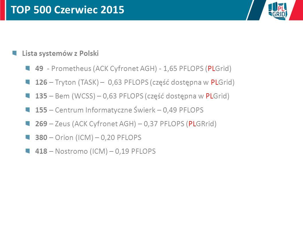 TOP 500 Czerwiec 2015 Lista systemów z Polski