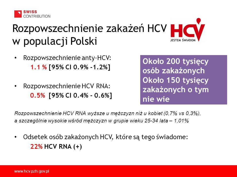 Rozpowszechnienie zakażeń HCV w populacji Polski
