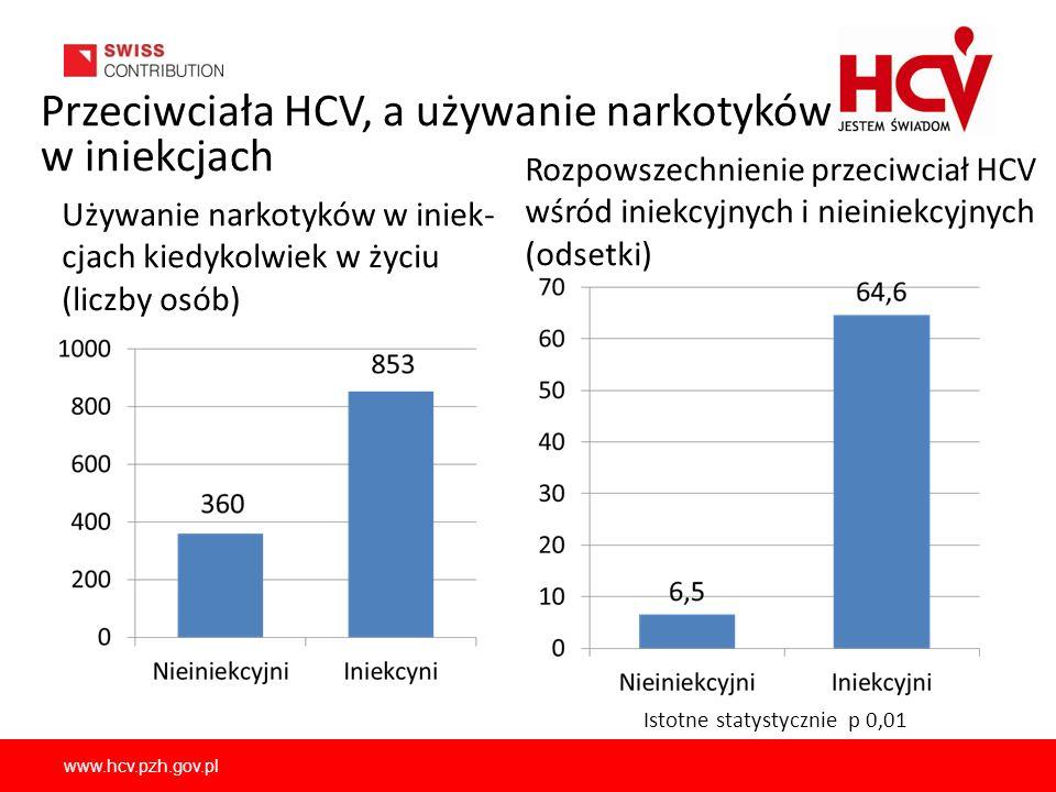 Przeciwciała HCV, a używanie narkotyków w iniekcjach