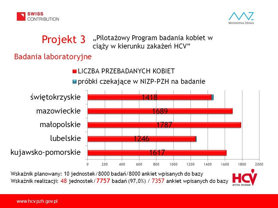 Projekt 3 Badania laboratoryjne