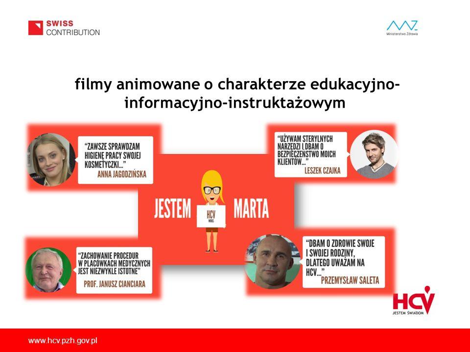 filmy animowane o charakterze edukacyjno-informacyjno-instruktażowym