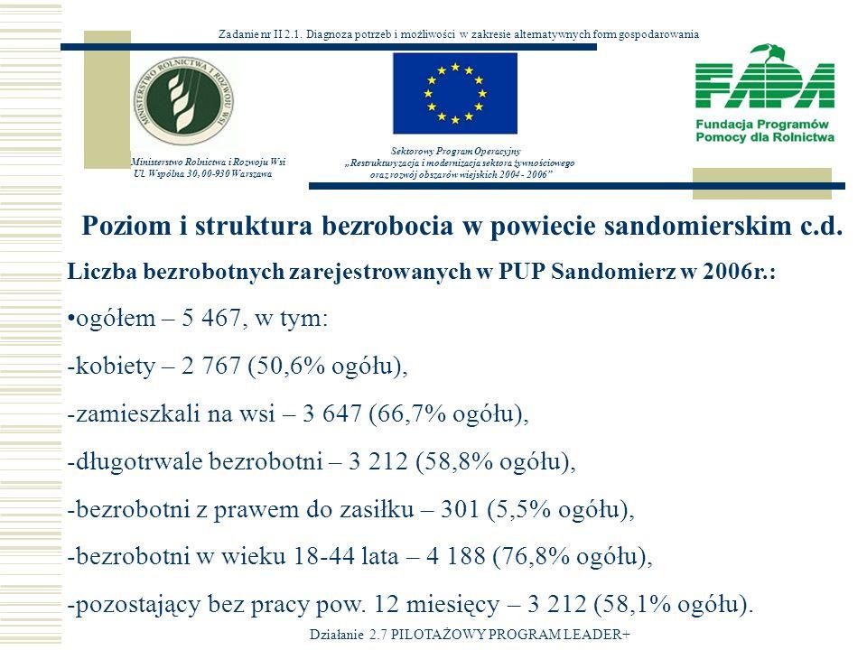 Poziom i struktura bezrobocia w powiecie sandomierskim c.d.