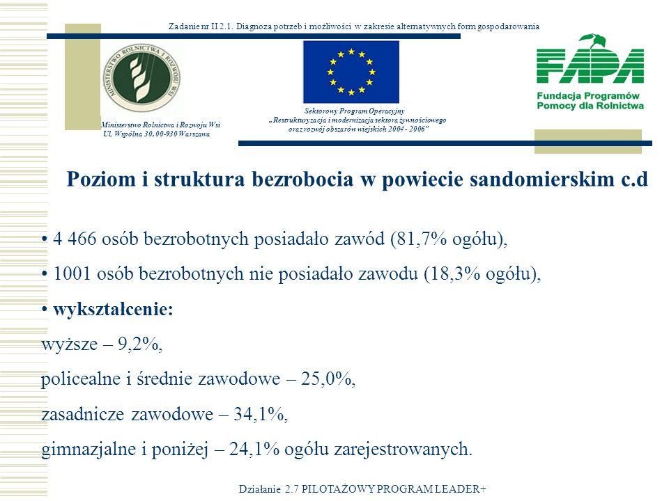 Poziom i struktura bezrobocia w powiecie sandomierskim c.d