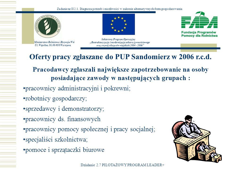 Oferty pracy zgłaszane do PUP Sandomierz w 2006 r.c.d.