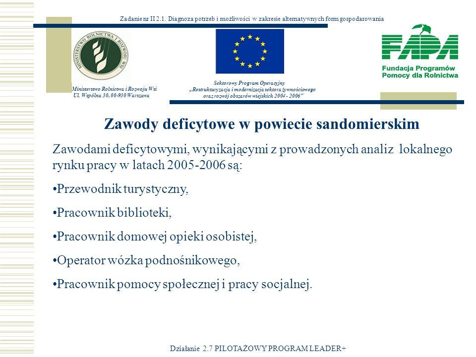 Zawody deficytowe w powiecie sandomierskim