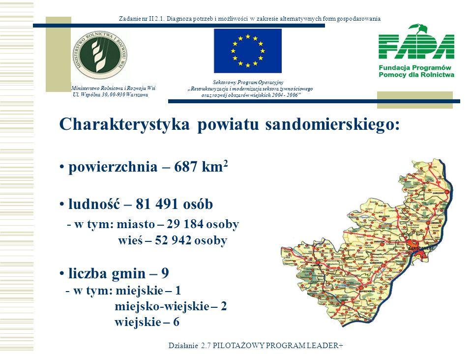 Charakterystyka powiatu sandomierskiego: