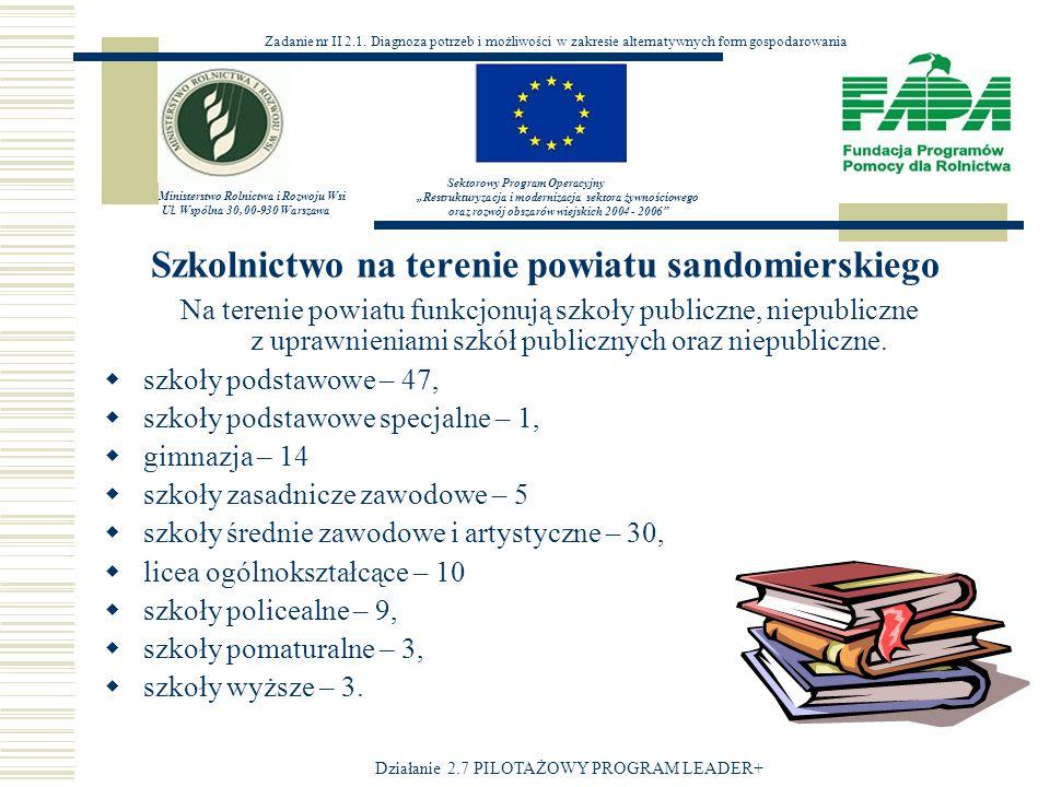 Szkolnictwo na terenie powiatu sandomierskiego