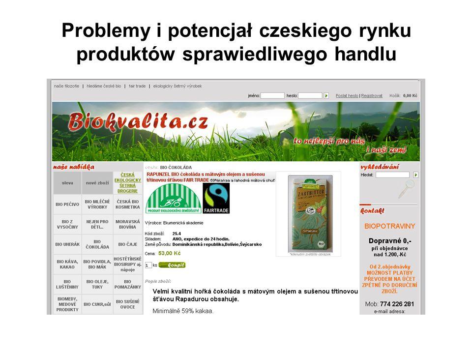 Problemy i potencjał czeskiego rynku produktów sprawiedliwego handlu