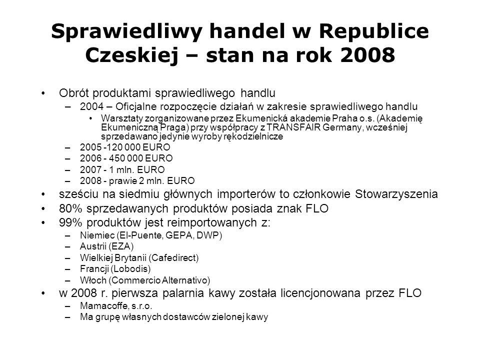 Sprawiedliwy handel w Republice Czeskiej – stan na rok 2008