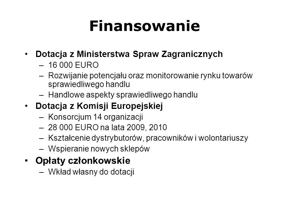 Finansowanie Opłaty członkowskie