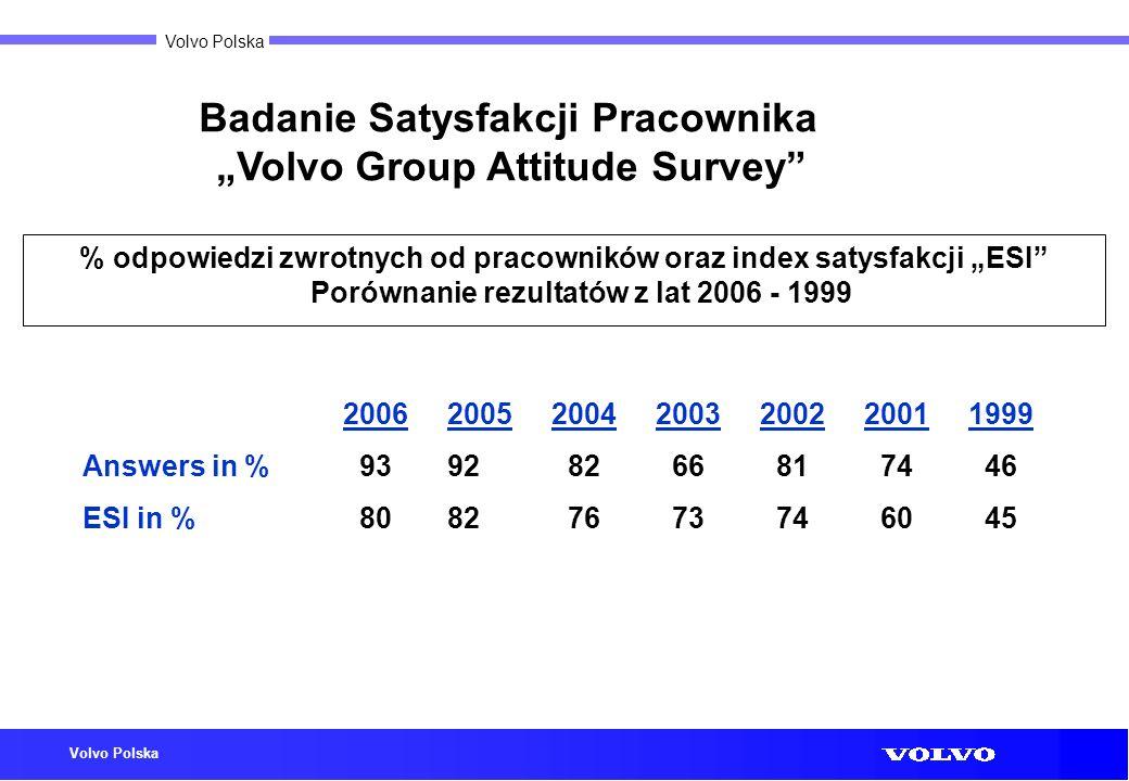 """Badanie Satysfakcji Pracownika """"Volvo Group Attitude Survey"""