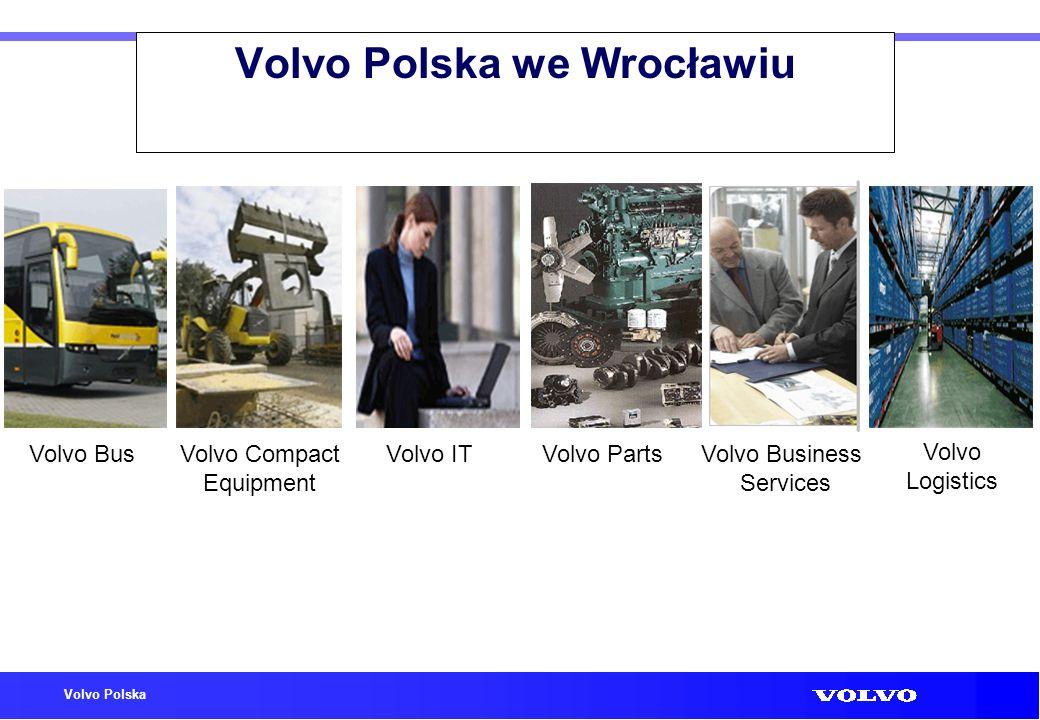 Volvo Polska we Wrocławiu
