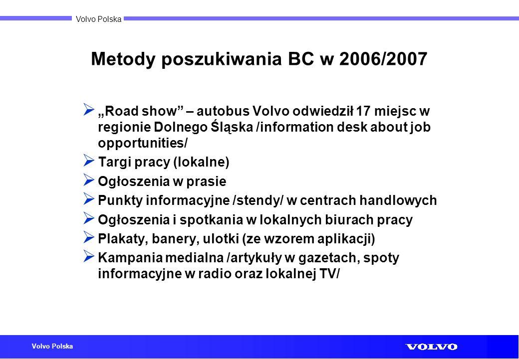 Metody poszukiwania BC w 2006/2007
