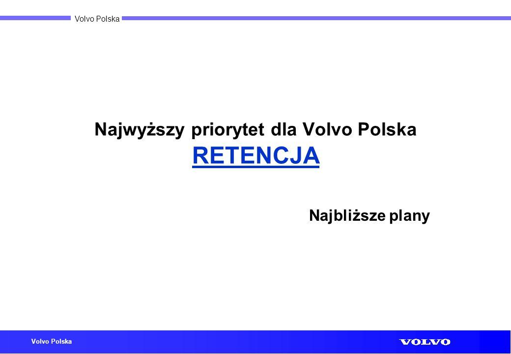 Najwyższy priorytet dla Volvo Polska RETENCJA