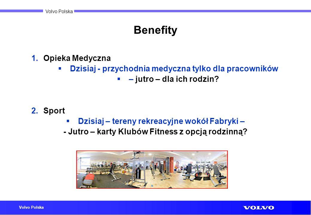 Benefity Opieka Medyczna
