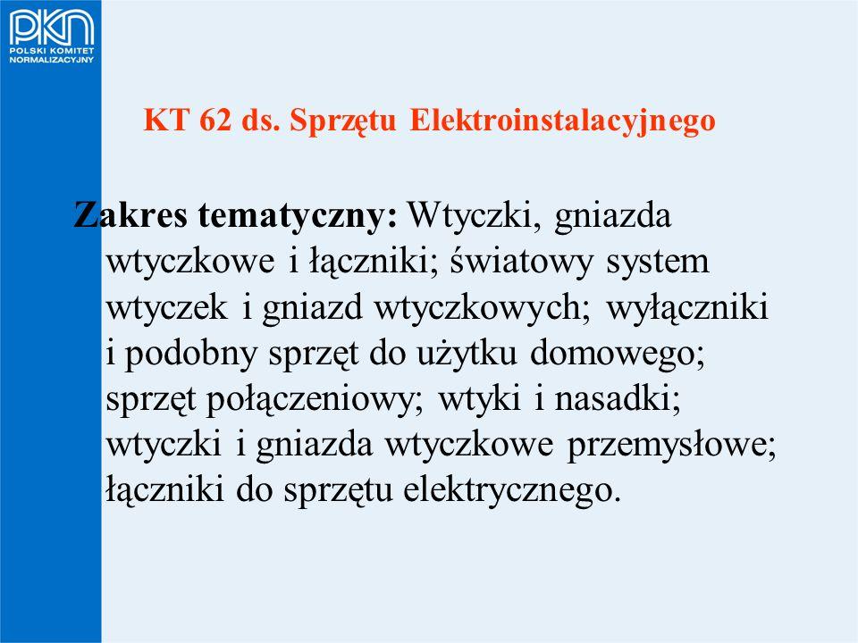 KT 62 ds. Sprzętu Elektroinstalacyjnego
