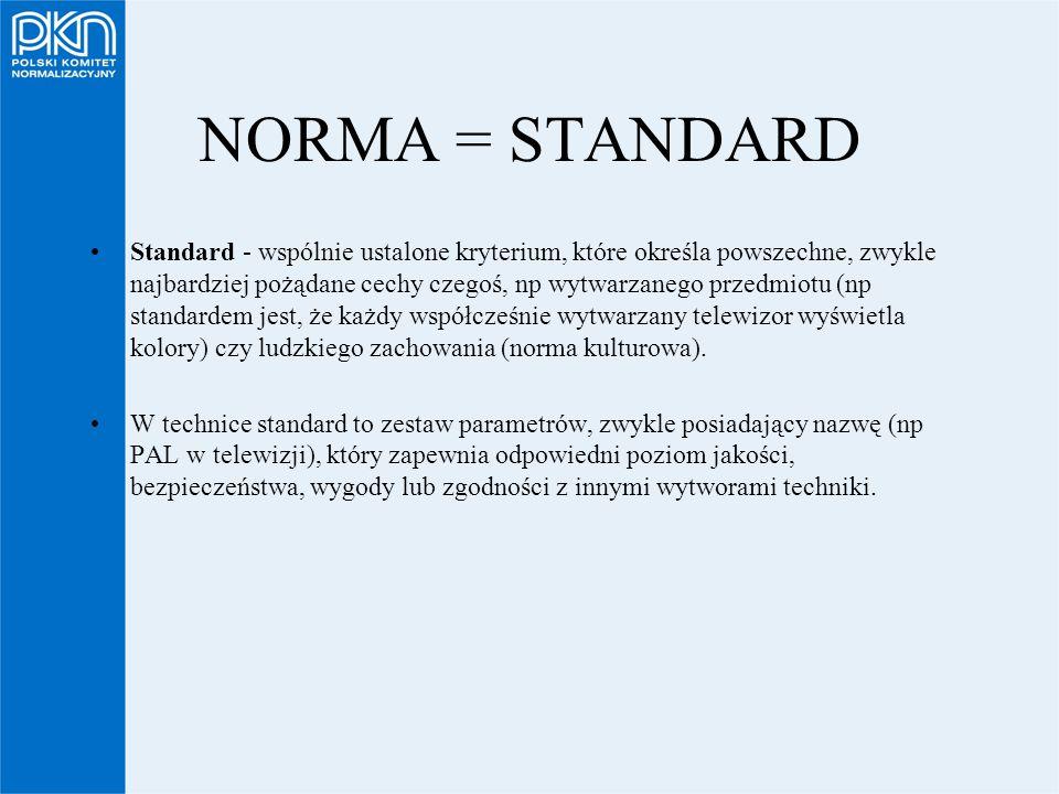 NORMA = STANDARD