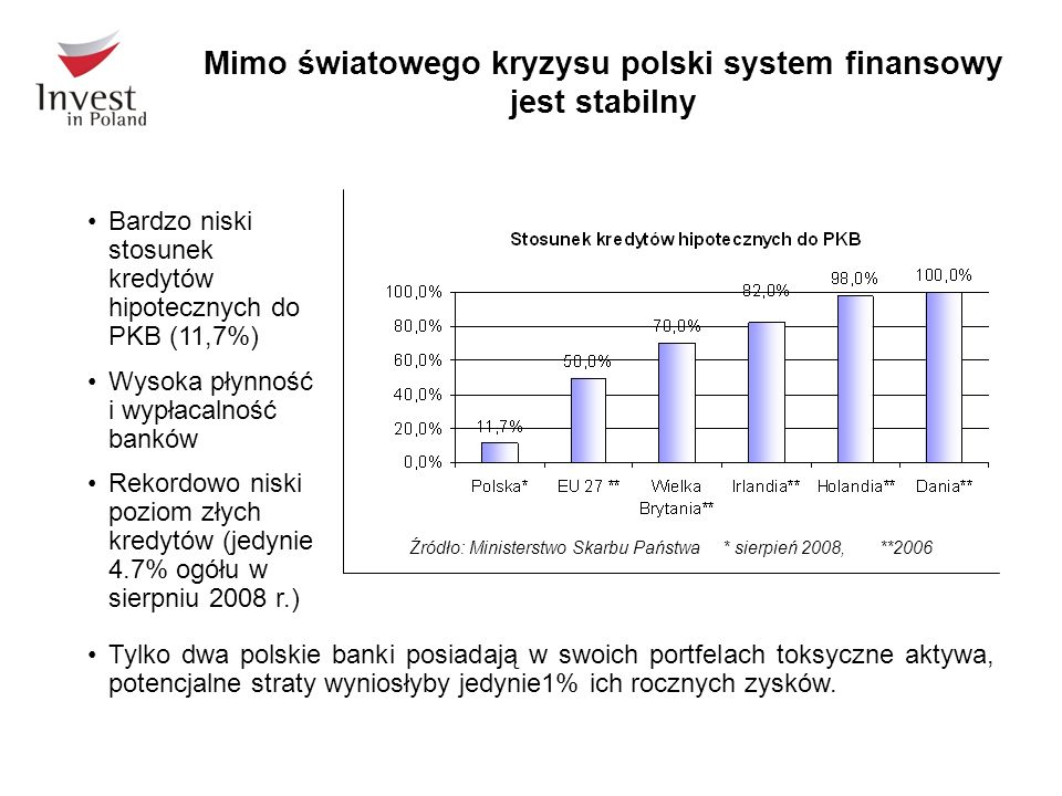 Mimo światowego kryzysu polski system finansowy jest stabilny