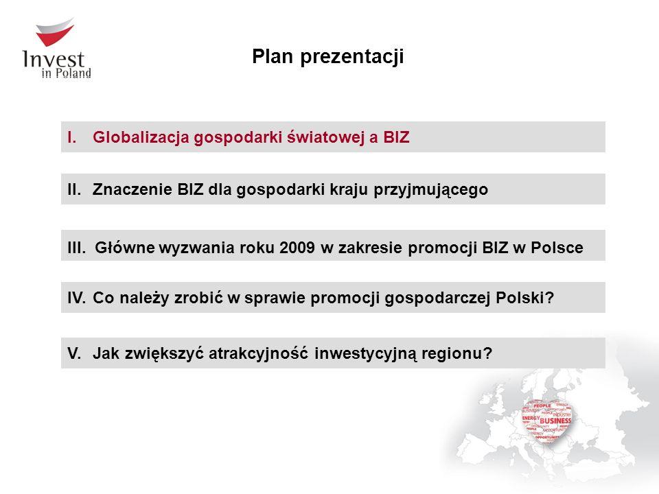 Plan prezentacji I. Globalizacja gospodarki światowej a BIZ