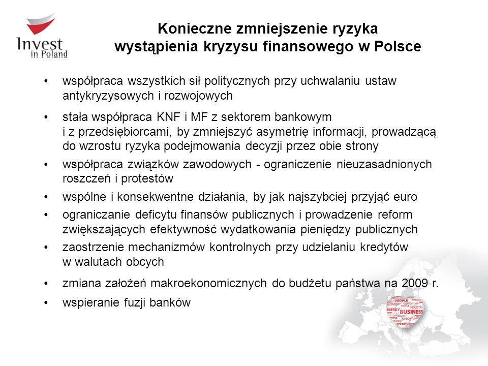 Konieczne zmniejszenie ryzyka wystąpienia kryzysu finansowego w Polsce