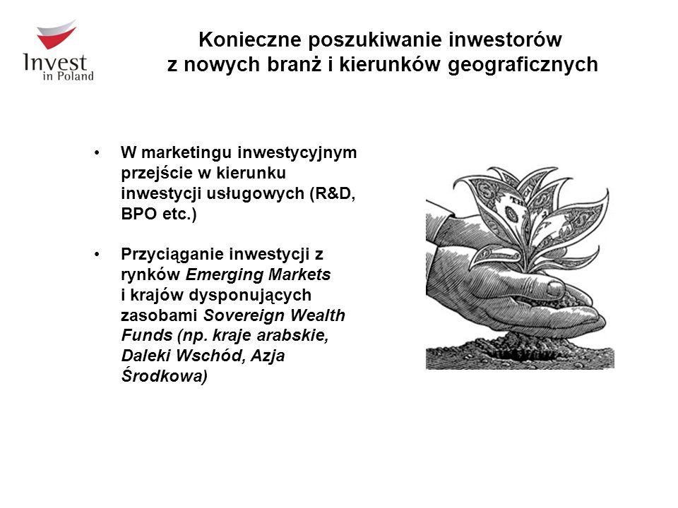 Konieczne poszukiwanie inwestorów z nowych branż i kierunków geograficznych.