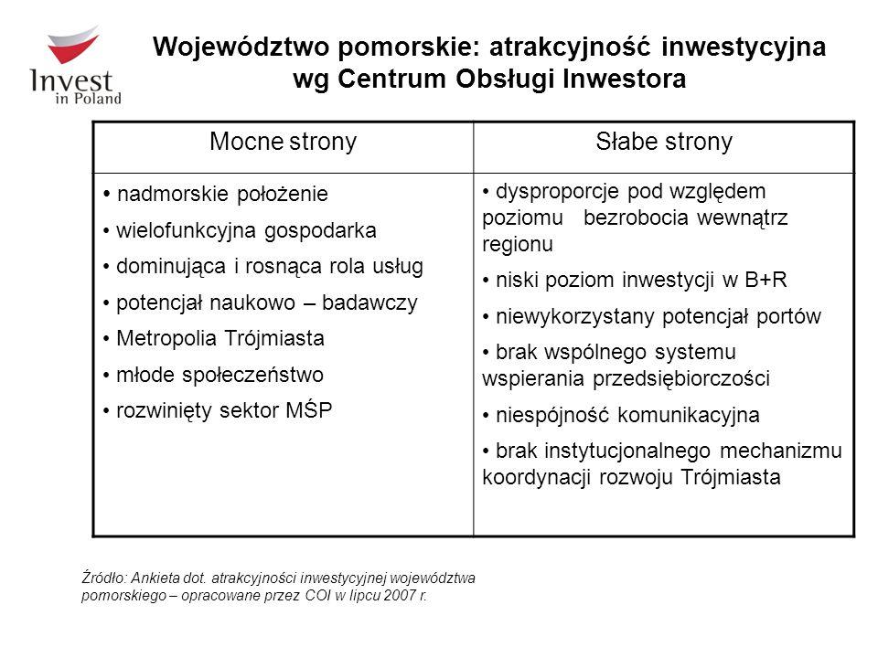 Województwo pomorskie: atrakcyjność inwestycyjna wg Centrum Obsługi Inwestora