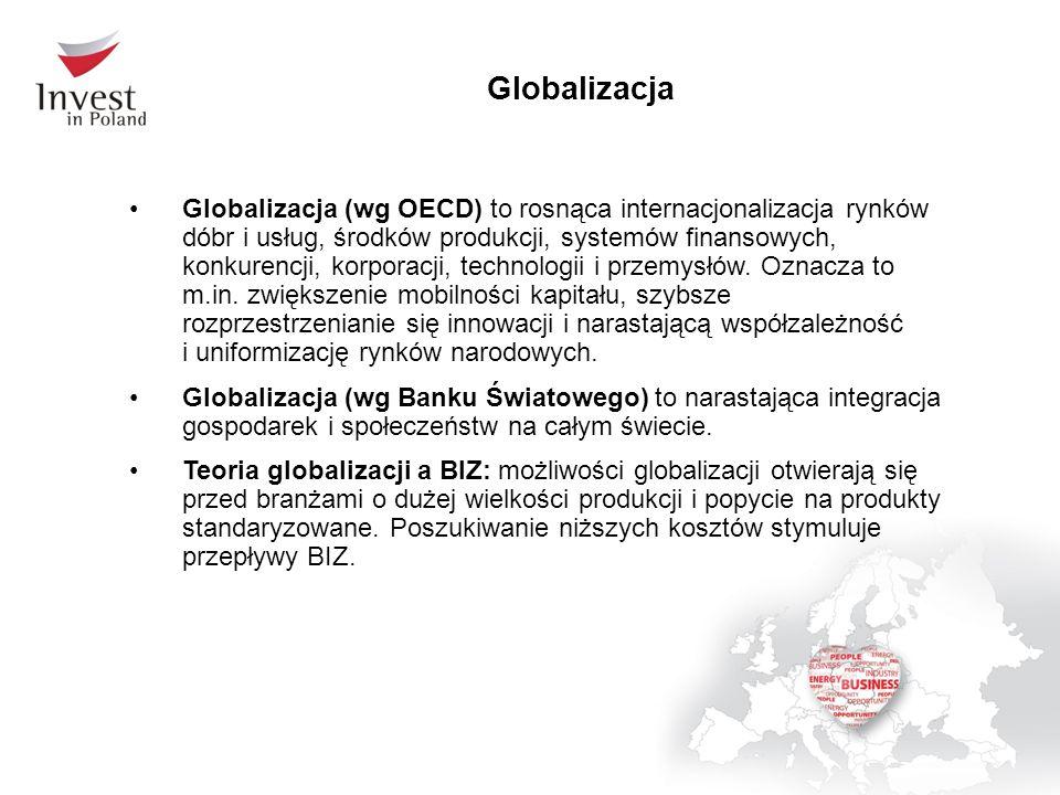 Globalizacja.