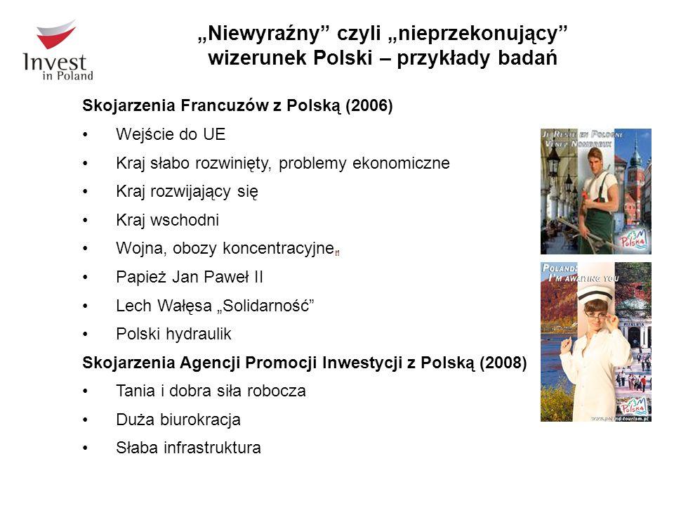 """""""Niewyraźny czyli """"nieprzekonujący wizerunek Polski – przykłady badań"""