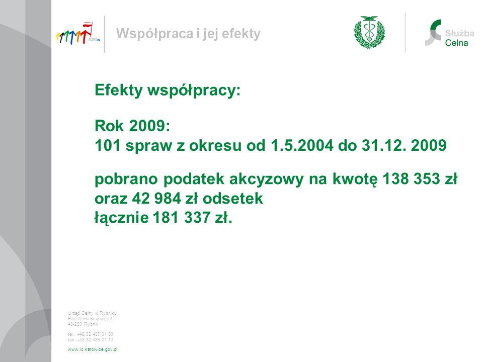 pobrano podatek akcyzowy na kwotę 138 353 zł oraz 42 984 zł odsetek