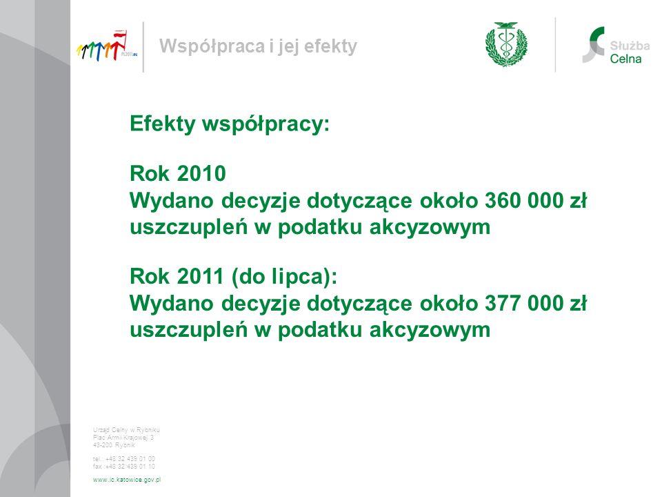 Efekty współpracy: Rok 2010