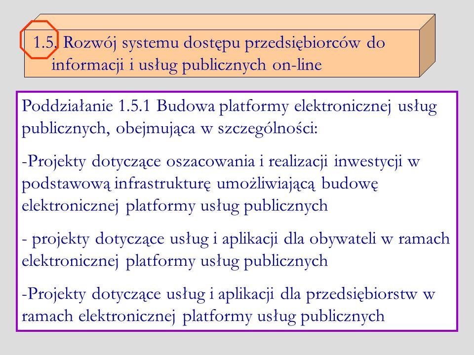 1.5. Rozwój systemu dostępu przedsiębiorców do informacji i usług publicznych on-line