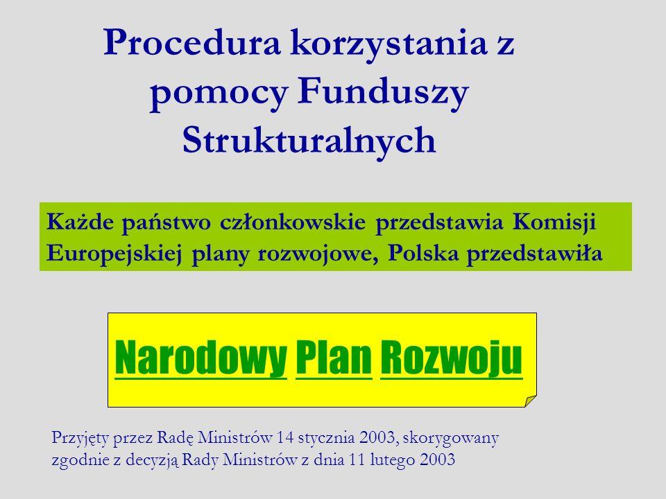 Procedura korzystania z pomocy Funduszy Strukturalnych